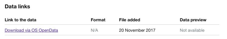 Download via OS Open Data